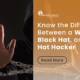 Know the Difference Between a White Hat, Black Hat, and Grey Hat Hacker